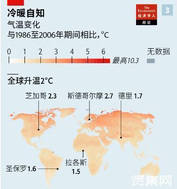 2021年全球气候预测报告出炉——全球升温或在未来20年达到1.5℃临界值