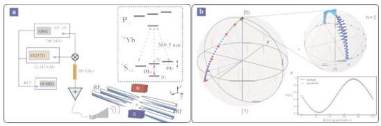 千年未解的难题被破解!科学家精确测量黎曼零点的位置