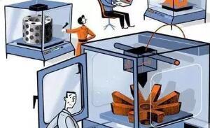 3D打印系统的粉尘会影响健康?除尘专家开发了解决了方案