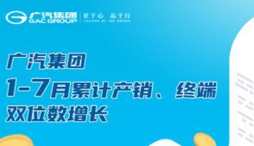 广汽集团1-7月累计产销、终端双位数增长,世界500强成绩创新高