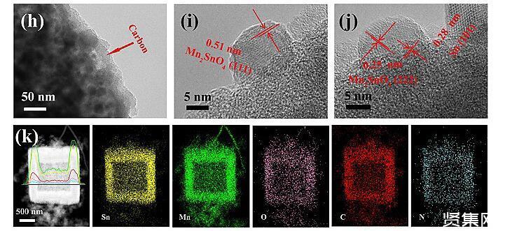 武汉大学构建了Sn@Mn2SnO4-NC 双金属空心立方体复合材料
