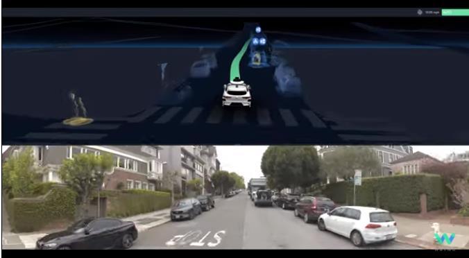 别不相信  Waymo 的自动驾驶汽车在公共道路上已经行驶了 2000 万英里