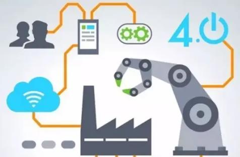 为了发挥工业 4.0 技术的潜力,企业该如何制定数字化转型计划?