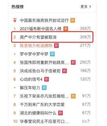 房产中介或要下线?杭州二手房交易监管平台上线个人自主挂牌房源