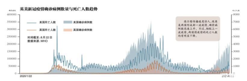 德尔塔变异毒株全解析:Delta(德尔塔)变异毒株是如何传播到148个国家和地区的