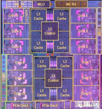 IBM在芯片领域的作用与影响一览