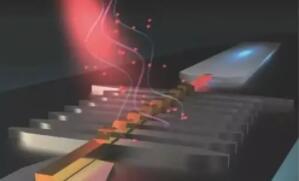 MIT等开发了一种基于超导纳米线单光子探测器,对血流具有高信噪比和灵敏度