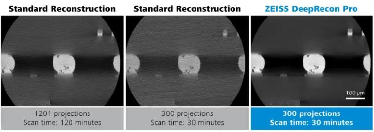 《【欧亿登陆注册】AI+3D X 射线显微镜重建技术=新的重建技术超越经典》