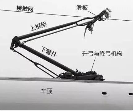 """铜烯联盟天下无敌!""""超级充电线""""造就世界一流的中国高铁"""