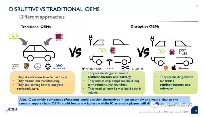 """汽车半导体成芯片""""吸金体"""" 中外企业加快布局或将改变现有产业格局"""