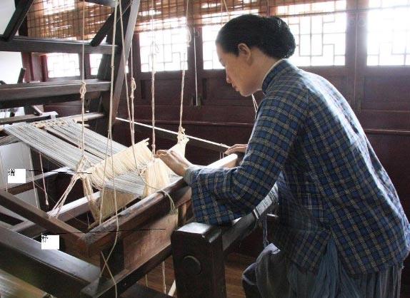 纺织技术的起源和发展