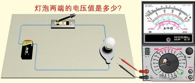 什么是指针式电压测量仪表?如何使用指针式电压测量仪表测量直流电压?