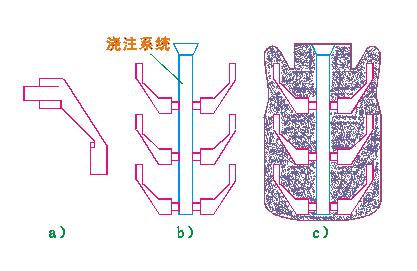 什么是特种铸造 | 特种铸造的基本特点是什么