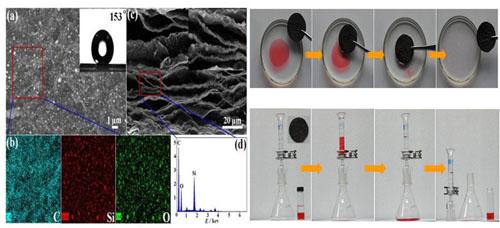 油-水分离用超疏水石墨烯泡沫材料研究最新进展