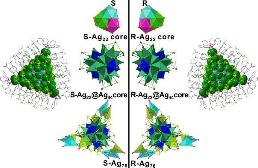 有关手性金属纳米团簇取得进展