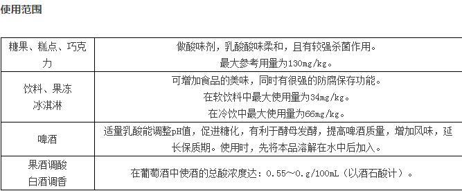 酸度调节剂的种类、作用、使用说明