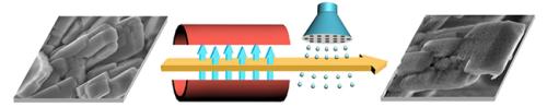 """硅铝分子筛性质可控调整:首次实现了""""脱铝""""—""""脱硅""""过程的桥接"""