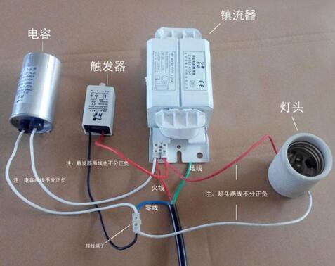 灯具安装接线技巧、分类特点等知识归纳