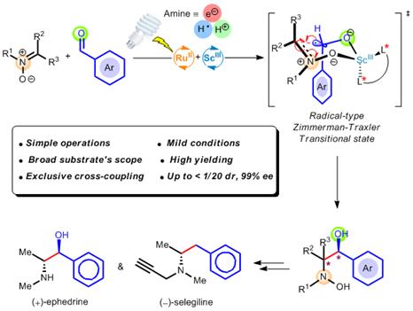 利用光催化自由基偶联反应对映选择性合成邻氨基醇方面取得进展