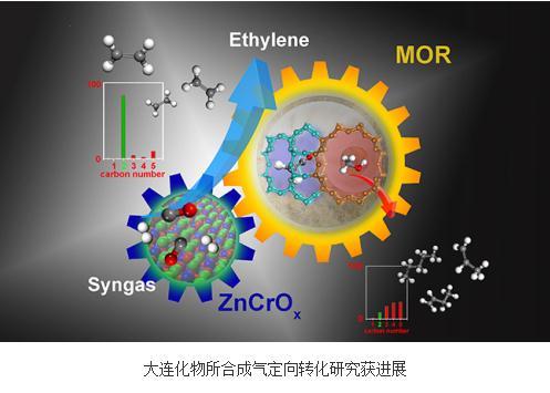 OX-ZEO催化剂设计概念具有一定普适性