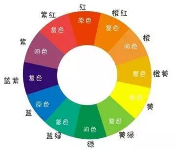 详解油墨影响柔性印刷主要因素