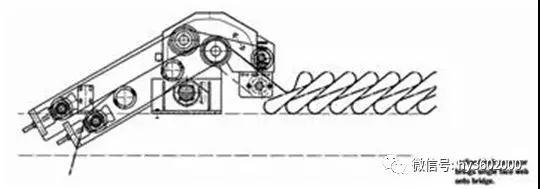 天桥上三种常见的速度控制系统的原理、优缺点