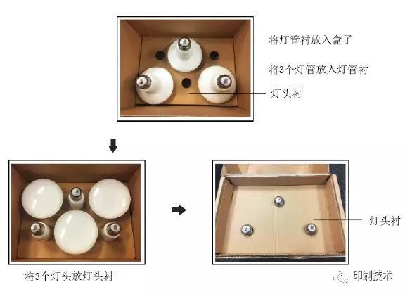 飞利浦照明产品:实例讲解瓦楞纸板的灯泡电商包装设计