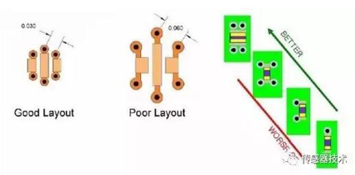 权衡电源与PCB设计