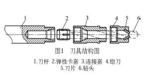 组合式钻锪孔刀具设计方案