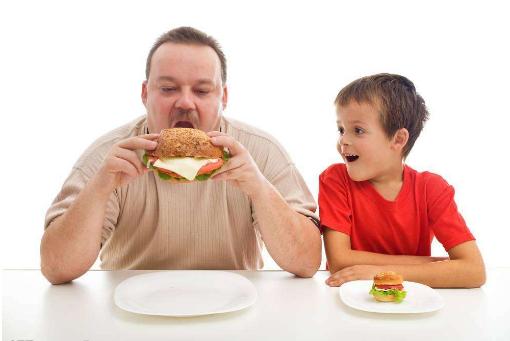 肥胖的原因、对人体的危害、衡量标准【综合】
