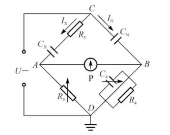 变压器套管介损测试结果异常及处理方法浅析