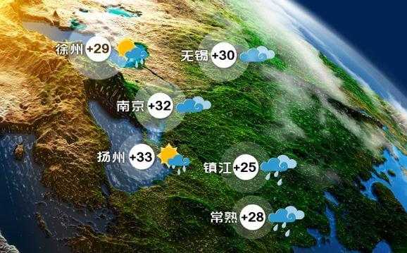 天气预报:监测设备与核心技术简介