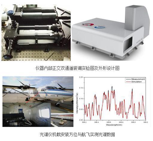 中高层大气OH自由基超分辨空间外差光谱仪
