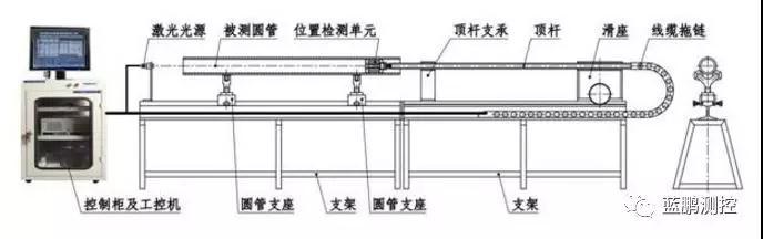 基于PSD的直线度测量仪的结构系统设计
