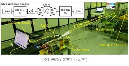 新超高速集成电路适用于工作在太赫兹频段的无线前端