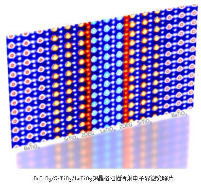 高质量的室温二维铁电金属BaTiO3/SrTiO3/LaTiO3