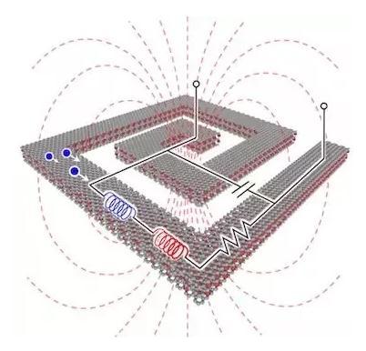 插层石墨烯的高性能电感器采用动态电感的机制