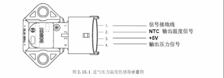 进气压力传感器的安装位置、工作原理、常见故障