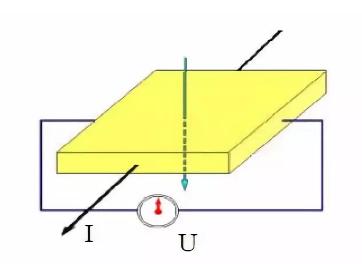 凸轮轴位置传感器工作原理及检修