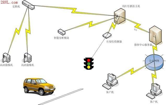 行人、非机动车闯红灯抓拍系统效果通报