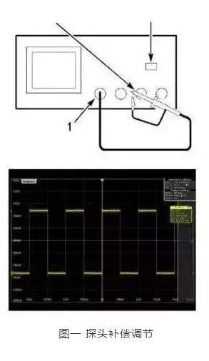 示波器探头自校准的操作步骤