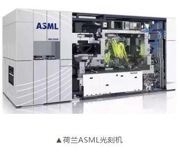 半导体生产设备和材料是IC产业发展的决定性因素
