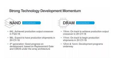 美光DRAM/NAND路线图:96层3D NAND下半年出货 GDDR6在路上