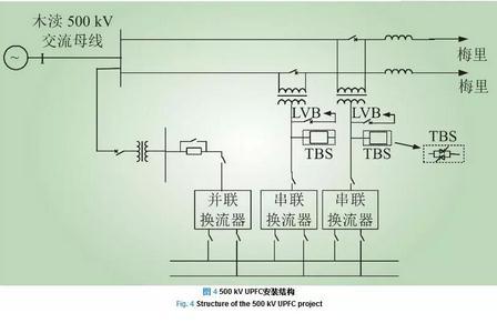 UPFC技术应用:世界上电压等级最高、容量最大的UPFC工程