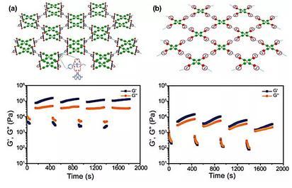《JACS》金属有机铂分子笼为核的荧光超分子凝胶