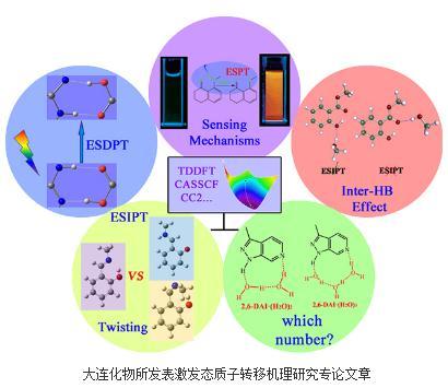 激发态质子转移机理方面研究进展