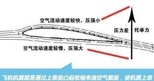 中国商飞完成复合材料机翼典型盒段静力和损伤容限试验