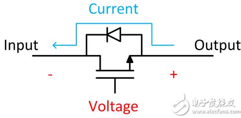 五分钟教你轻松实现反向电流保护措施