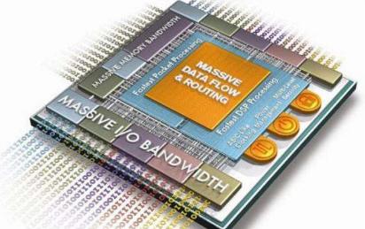 解读FPGA的新变化