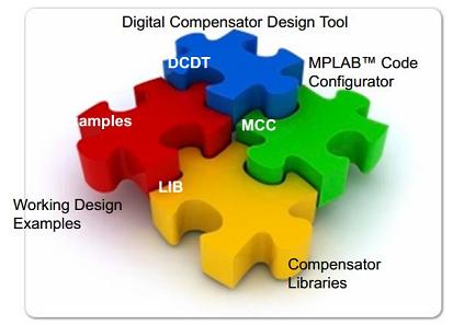专为数字电源应用优化的dsPIC33EP GS解决方案